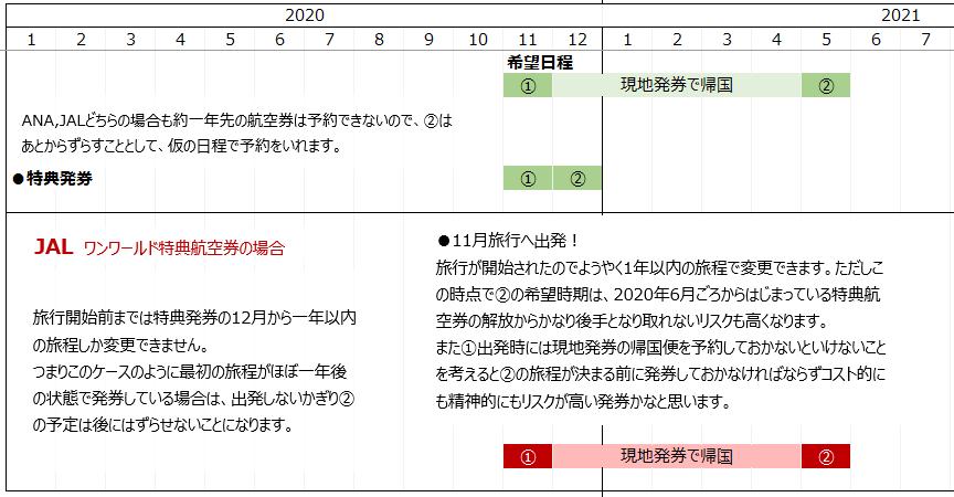 f:id:koyukizou:20191214120254p:plain