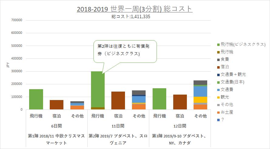 f:id:koyukizou:20200202162525p:plain