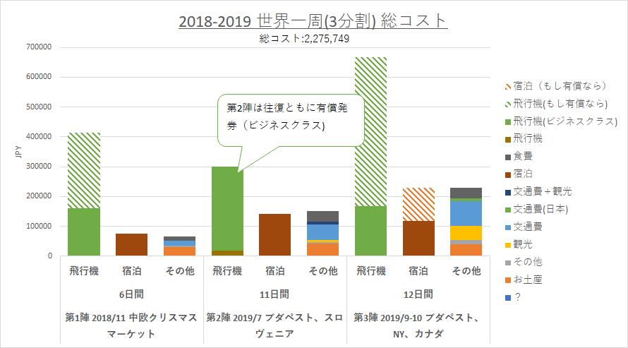 f:id:koyukizou:20200202162542p:plain
