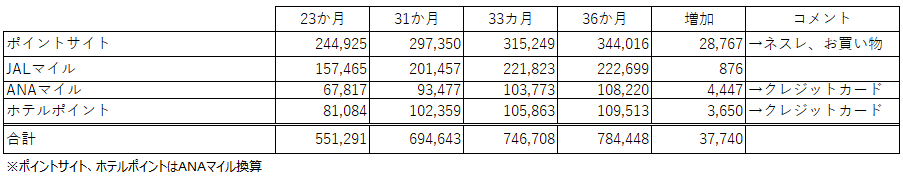 f:id:koyukizou:20200504091337p:plain
