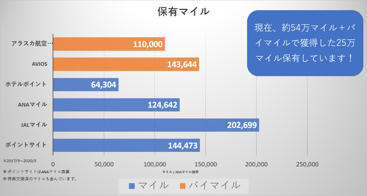 f:id:koyukizou:20200504092248p:plain