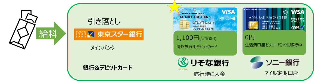 f:id:koyukizou:20200504204750p:plain