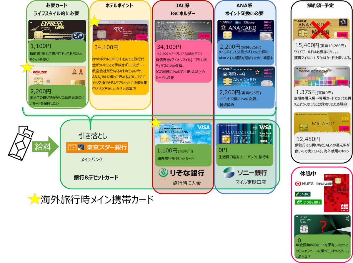 f:id:koyukizou:20200504210839p:plain