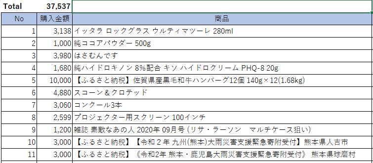 f:id:koyukizou:20200711162705p:plain