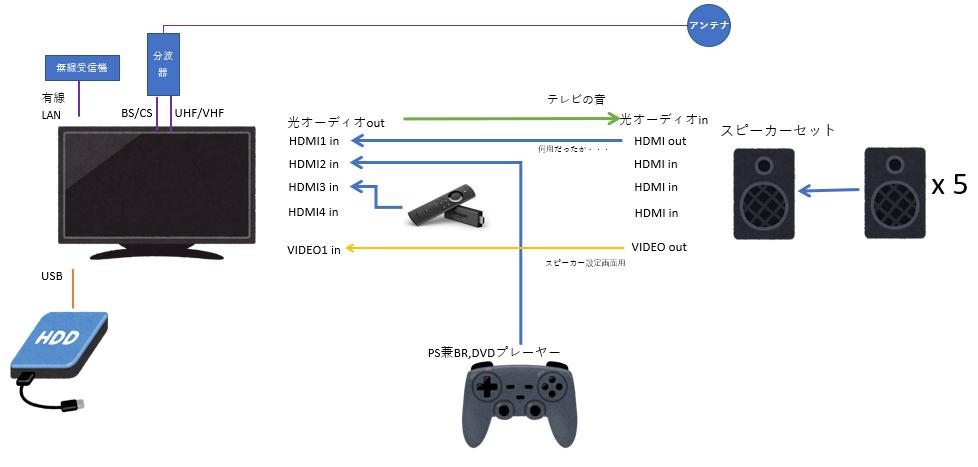 f:id:koyukizou:20200824220808p:plain