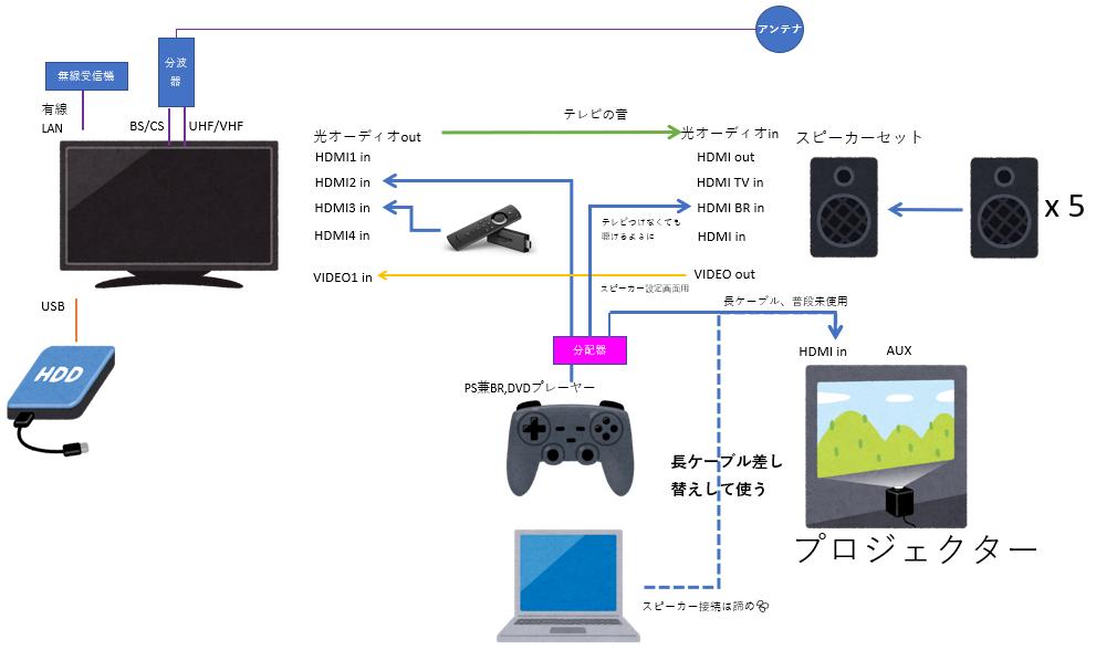 f:id:koyukizou:20200824220954p:plain