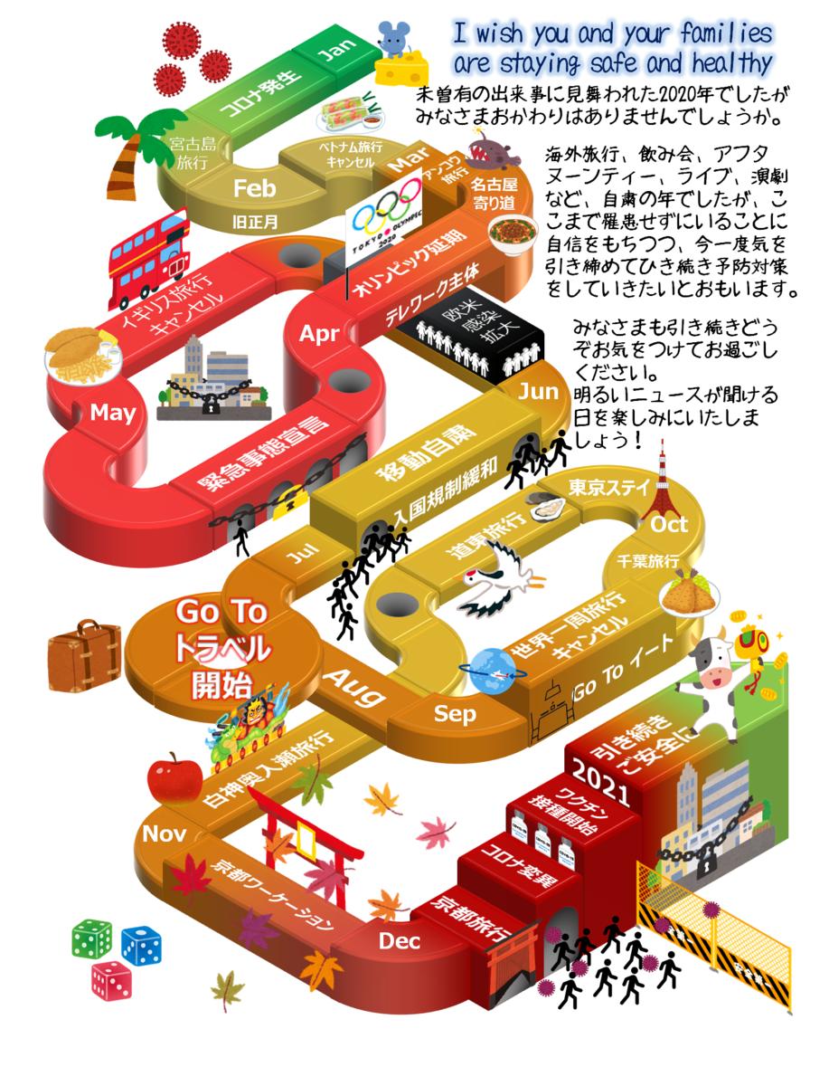 f:id:koyukizou:20201231095747p:plain