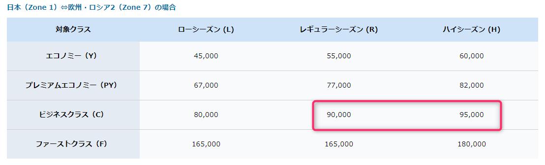 f:id:koyukizou:20210528225333p:plain