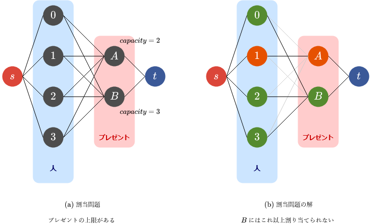 f:id:koyumeishi:20210114031359p:plain