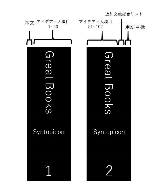 f:id:kozakashiku:20201218001800j:plain