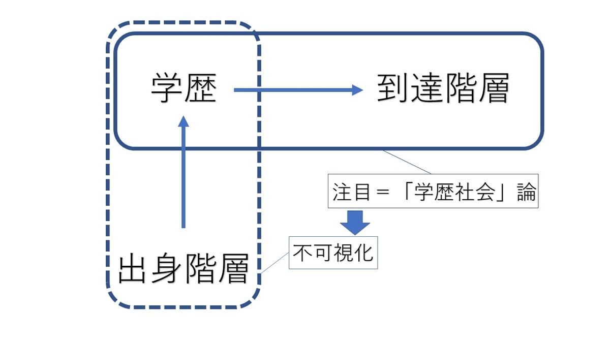f:id:kozakashiku:20210513012543j:plain
