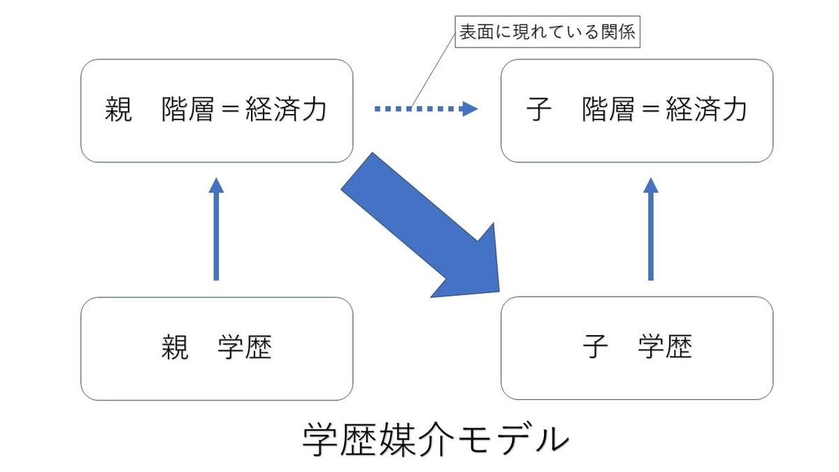 f:id:kozakashiku:20210513012730j:plain