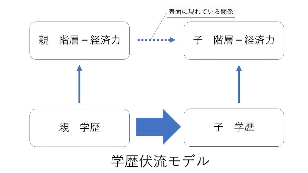 f:id:kozakashiku:20210513012841j:plain