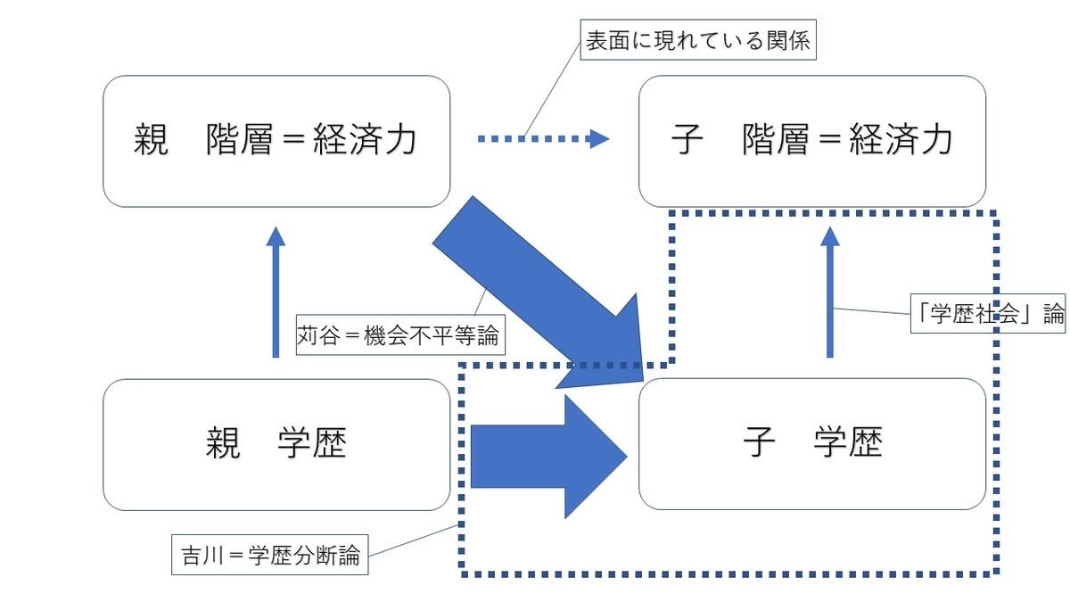 f:id:kozakashiku:20210513013009j:plain