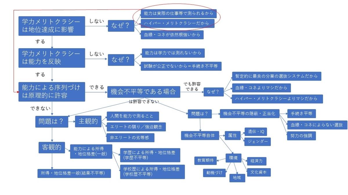 f:id:kozakashiku:20210613204754j:plain