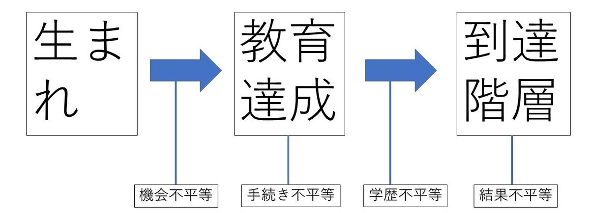 f:id:kozakashiku:20210613210413j:plain