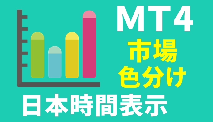 MT4日本時間表示