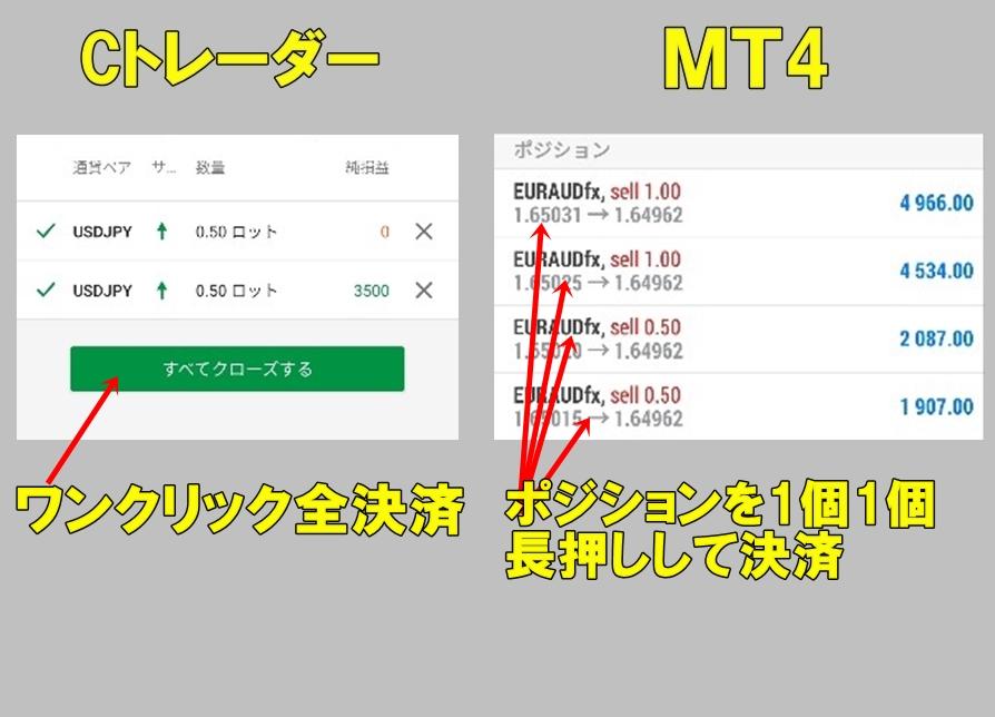 mt4 一括 決済 スマホ