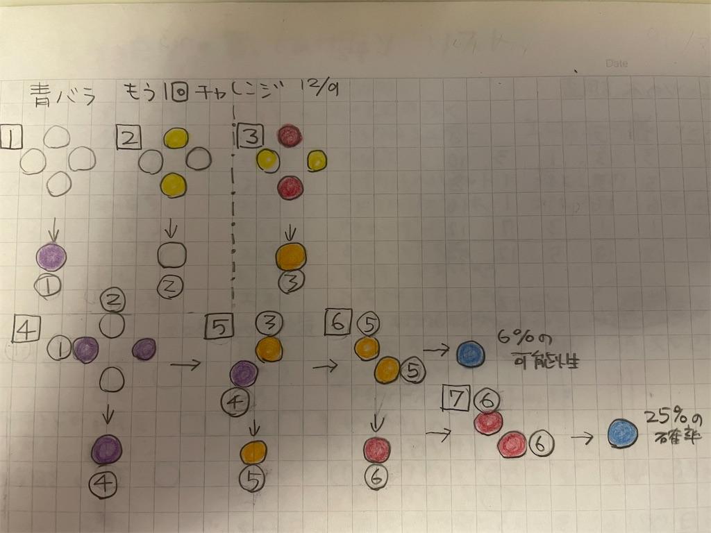 f:id:kozika-san:20210615013338j:plain