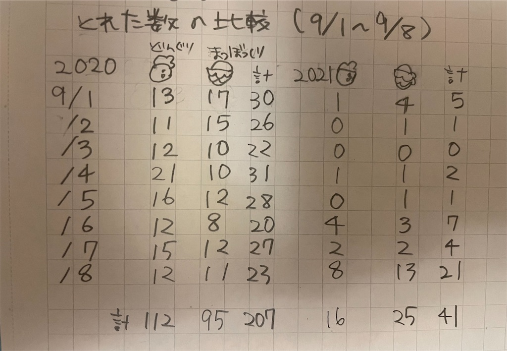 f:id:kozika-san:20210909183550j:image
