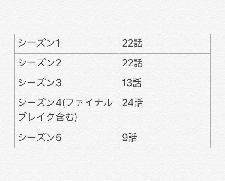 f:id:kozimaru:20180421202636j:plain