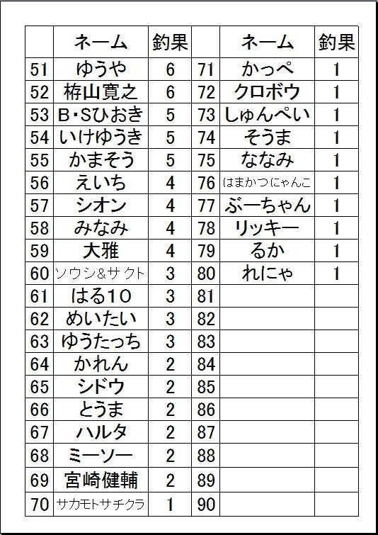 f:id:kozono-imuta:20160809154233j:plain
