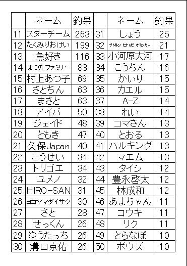 f:id:kozono-imuta:20160819091215j:plain