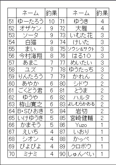 f:id:kozono-imuta:20160819091254j:plain