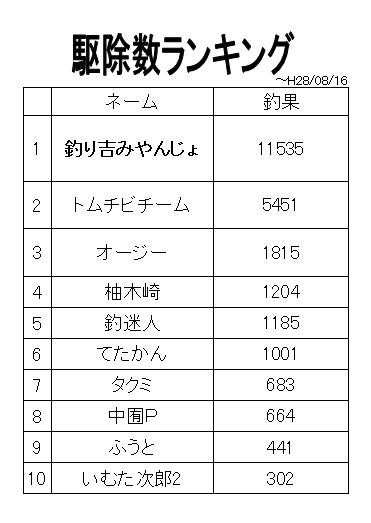 f:id:kozono-imuta:20160819093750j:plain