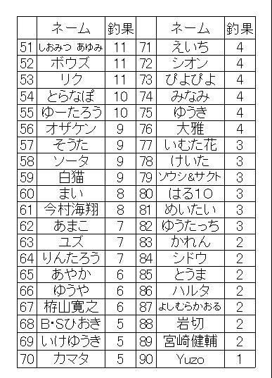 f:id:kozono-imuta:20160825152516j:plain