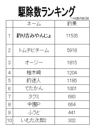 f:id:kozono-imuta:20160825152537j:plain