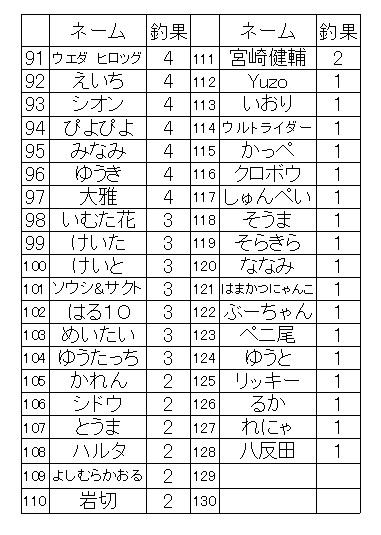 f:id:kozono-imuta:20160902135608j:plain