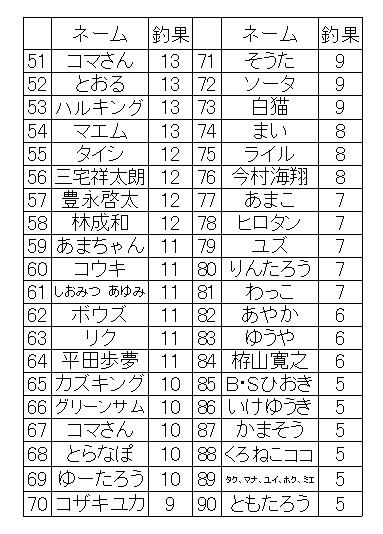 f:id:kozono-imuta:20160902135618j:plain