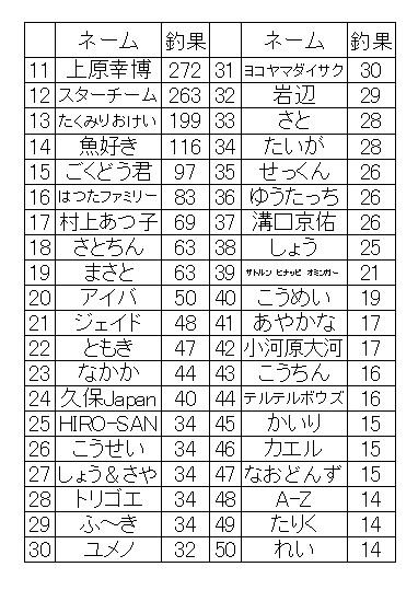f:id:kozono-imuta:20160902135635j:plain