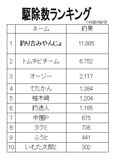 f:id:kozono-imuta:20160902135643j:plain