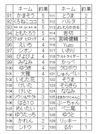 f:id:kozono-imuta:20160909094717j:plain