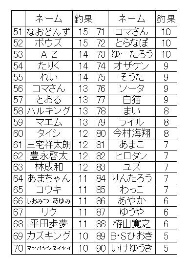 f:id:kozono-imuta:20160909094723j:plain