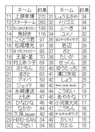 f:id:kozono-imuta:20160909094730j:plain