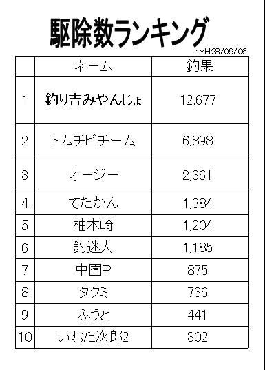 f:id:kozono-imuta:20160909094737j:plain
