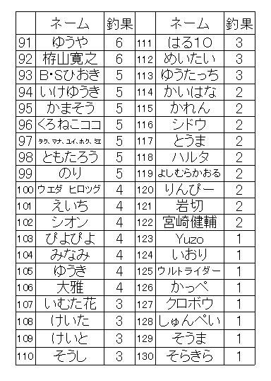f:id:kozono-imuta:20160922140836j:plain