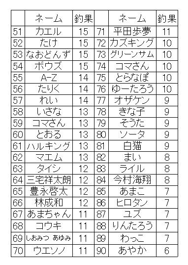 f:id:kozono-imuta:20160922140847j:plain