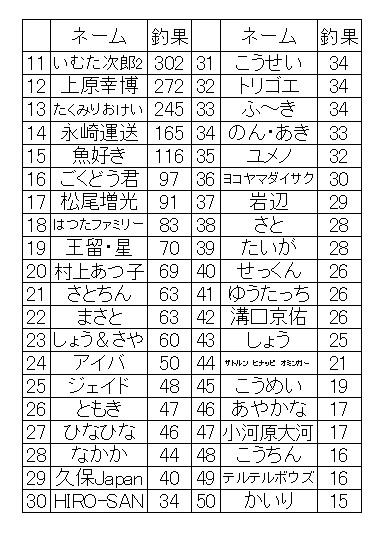 f:id:kozono-imuta:20160922140856j:plain