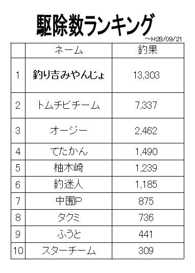 f:id:kozono-imuta:20160922140902j:plain