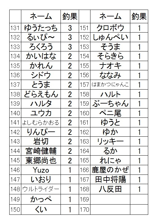 f:id:kozono-imuta:20161025100953j:plain
