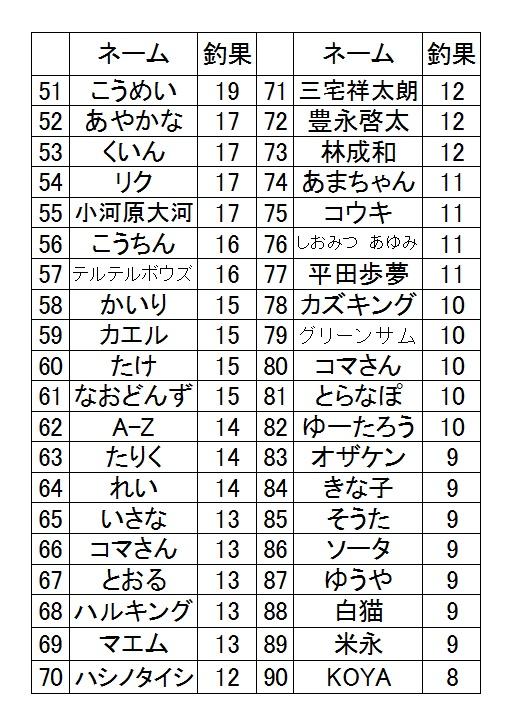 f:id:kozono-imuta:20161025101025j:plain