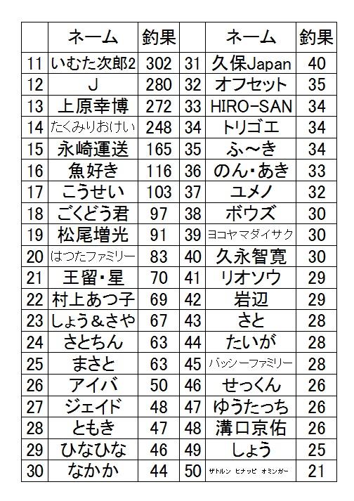 f:id:kozono-imuta:20161025101033j:plain