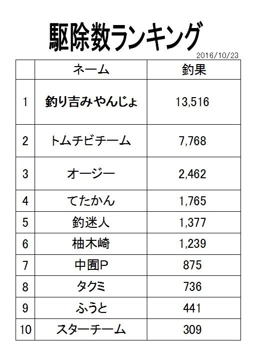 f:id:kozono-imuta:20161025101043j:plain