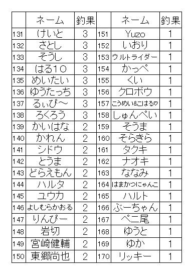 f:id:kozono-imuta:20161111100751j:plain