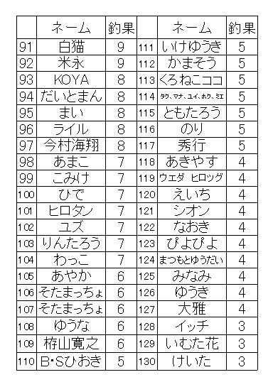 f:id:kozono-imuta:20161111100759j:plain