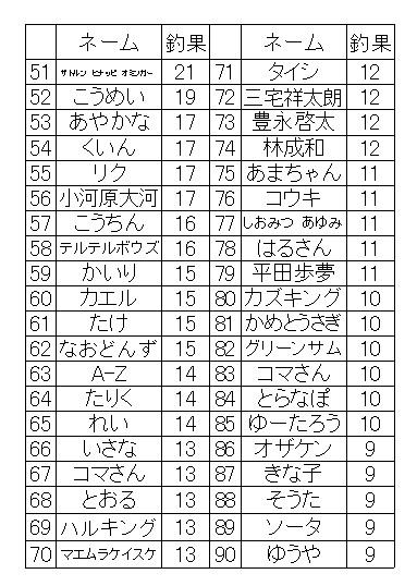 f:id:kozono-imuta:20161111100837j:plain